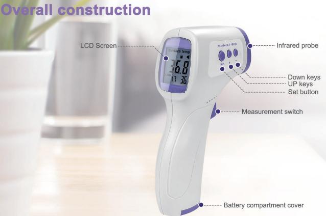Безконтактний термометр для 100% впевненості